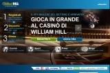Visita william Hill