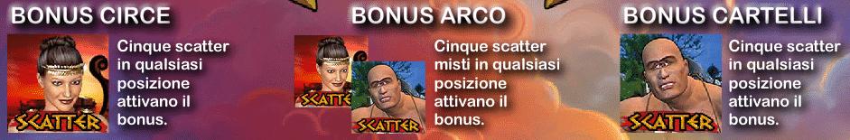 bonus slot ulisse