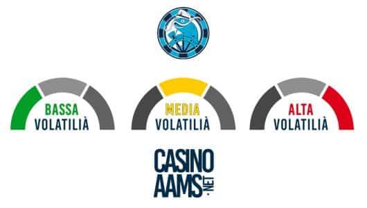 volatilita slot machine
